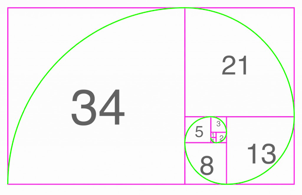 factor tachtig fibonacci golden ratio